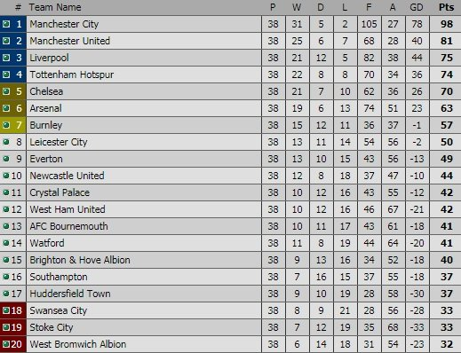 Truc tiep vong cuoi Ngoai Hang Anh: Chelsea, Liverpool tranh top 4 hinh anh 2