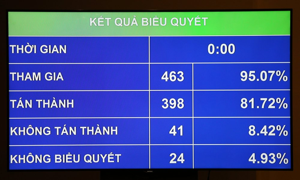 Luat An ninh mang: Google, Facebook phai dat may chu ao o Viet Nam hinh anh 1