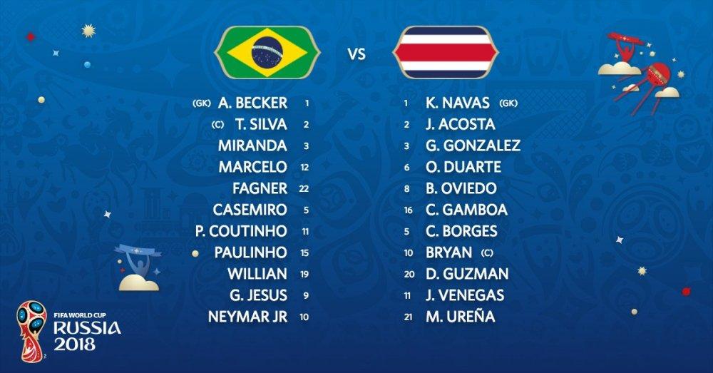 Video ket qua Brazil vs Costa Rica 2-0: Neymar ghi ban o giay cuoi hinh anh 12