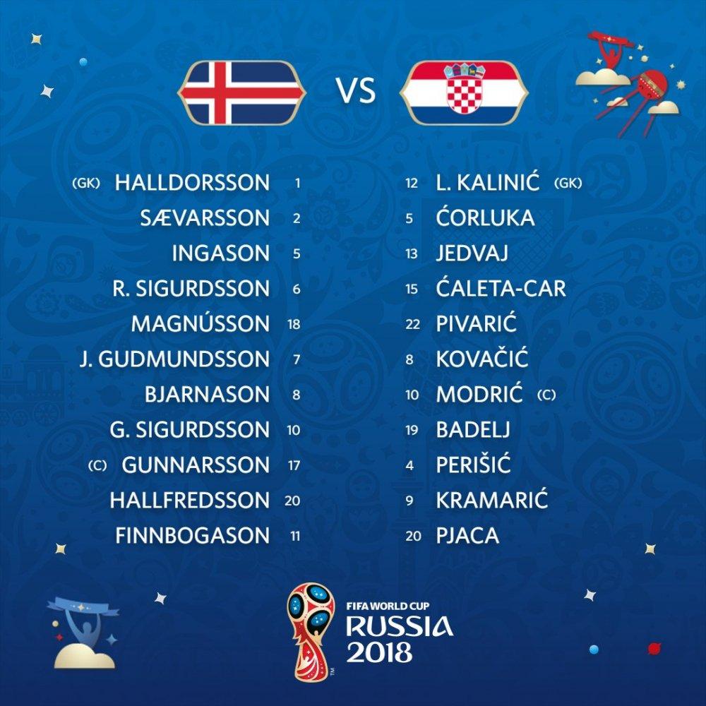 Truc tiep Iceland vs Croatia, Link xem bong da World Cup 2018 hinh anh 9