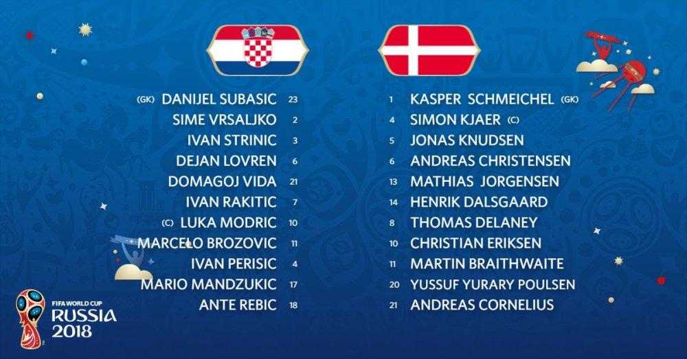 Truc tiep Croatia vs Dan Mach, Link xem vong 1/8 World Cup 2018 hinh anh 10