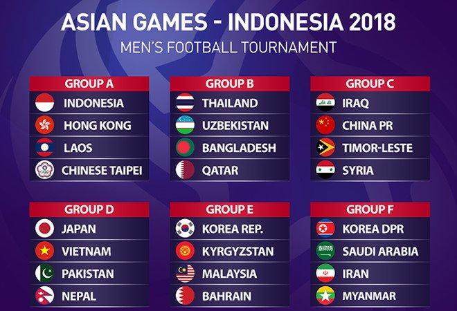 Vi sao U23 Indonesia so phai boc tham lai ASIAD 18? hinh anh 2
