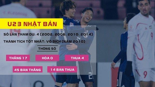 U23 Nhat Ban gay soc khi tiep tuc cho doi U21 dau ASIAD 2018 hinh anh 1