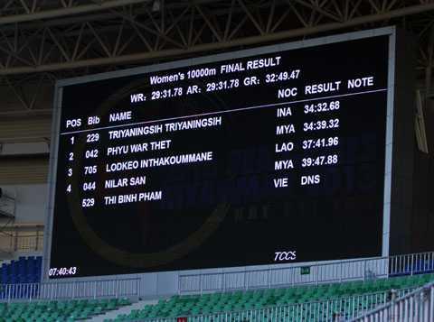 Kết quả thi đấu ở nội dung 10.000m nữ