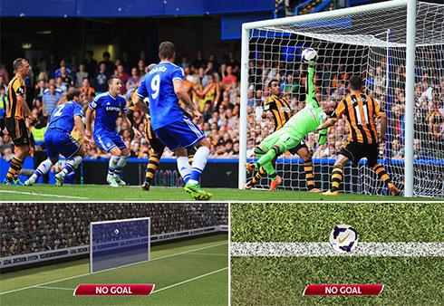 Công nghệ Goal line trong trận Chelsea - Hull.