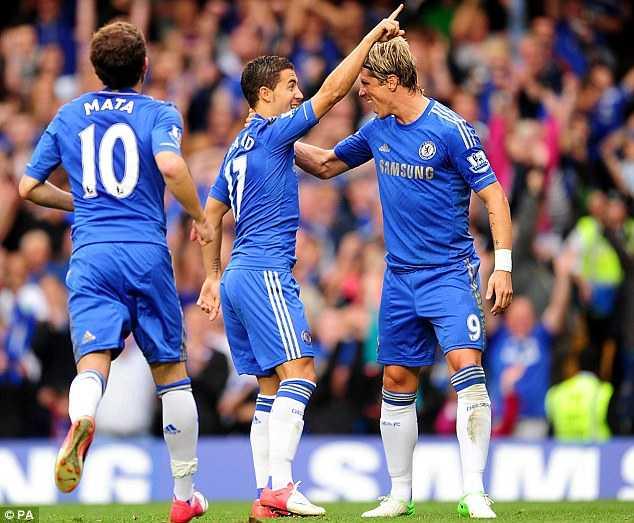 FA Cup- danh hiệu khả dĩnhất mà Chelsea có thể đạt được mùa bóng này