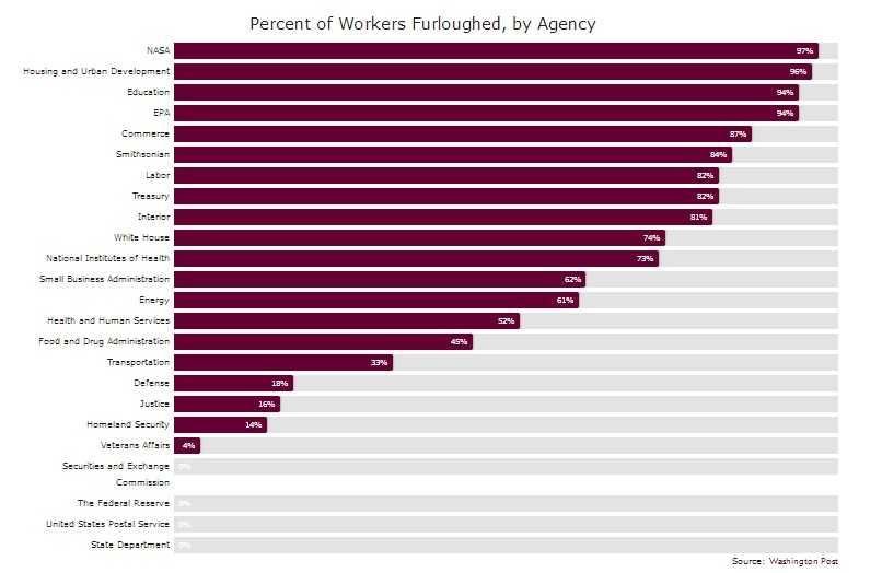 Thống kê do Washington Post đưa ra