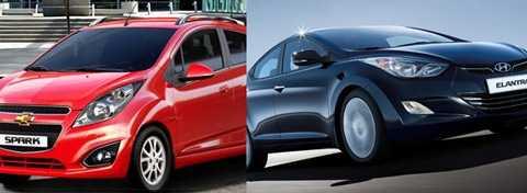 Doanh nghiệp ô tô đua nhau bán xe nhỏ giá mềm