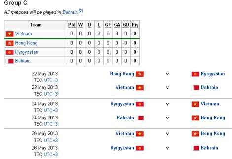 Lịch thi đấu của ĐT nữ Việt Nam tại vòng loại Asian Cup nữ 2014