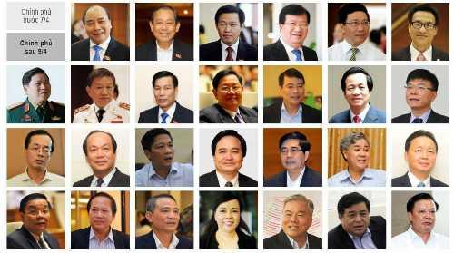 Thành viên Chính phủ mới - Ảnh: VnExpress