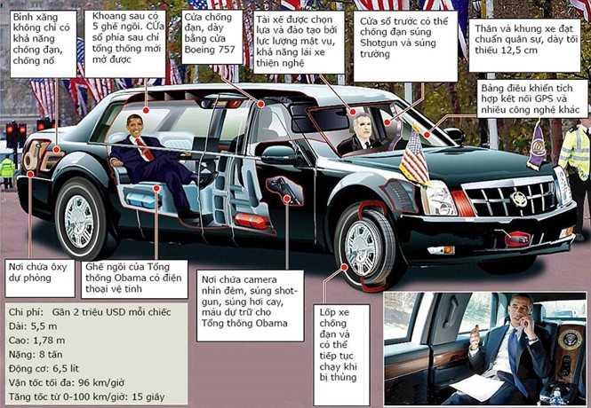 """Chiếc xe chở tổng thống có tên chính thức là """"Presidential state car"""""""