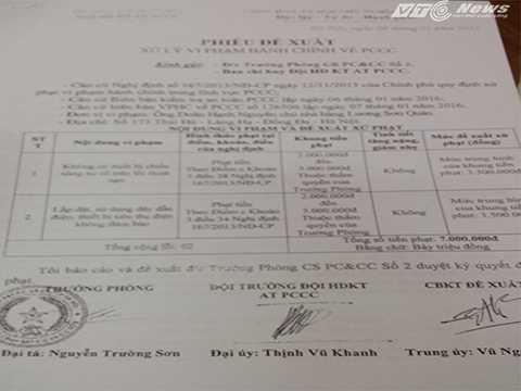 Lương Sơn Quán bị xử phạt 7 triệu đồng vì kinh doanh khi không đủ điều kiện PCCC.