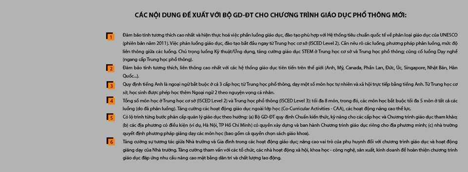 Nội dung đề xuất của TS Lương Hoài Nam gửi đến Bộ trưởng Phùng Xuân Nhạ