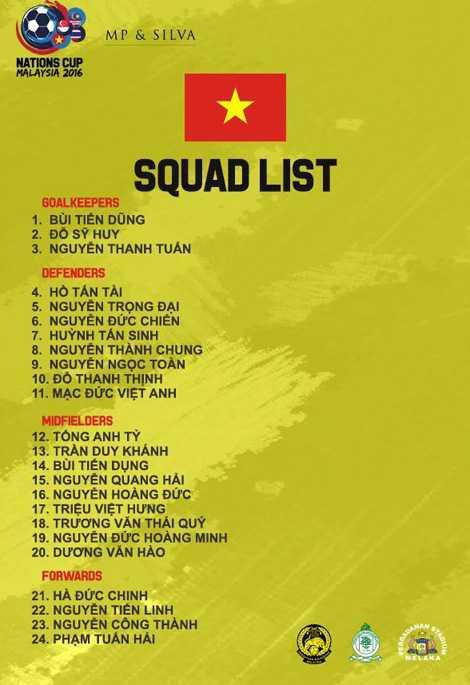 Danh sách U21 gửi cho BTC Nations Cup 2016 không có tên Thanh Hậu