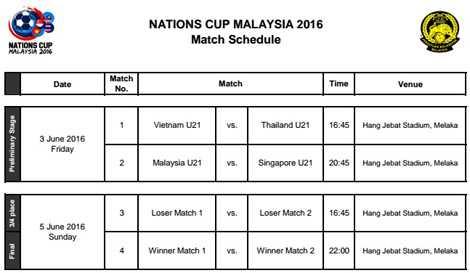Lịch thi đấu giải Nations Cup Malaysia 2016