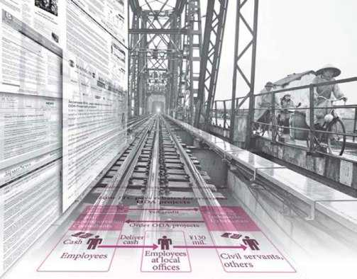 Đồ họa ở các báo mạng của Nhật về vụ hối lộ 16 tỷ đồng với quan chức đường sắt Việt Nam.