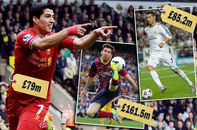 Messi, Ronaldo và Suarez là 3 ngôi sao đắt giá nhất hành tinh
