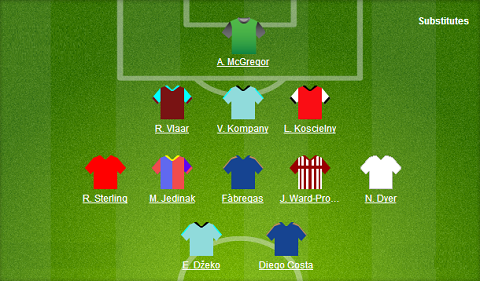 Đội hình tiêu biểu vòng 1 Premier League