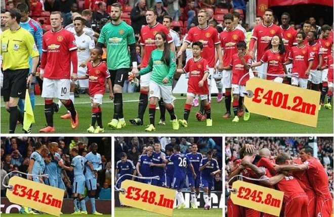 Giá trị đội hình Man Utd vượt xa Man City, Chelsea