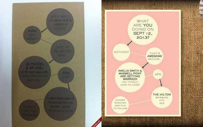 Mặt sau tấm thiệp cưới của anh Phương hoàn toàn giống với tấm thiệp cưới được rao bán trên trang web nước ngoài.