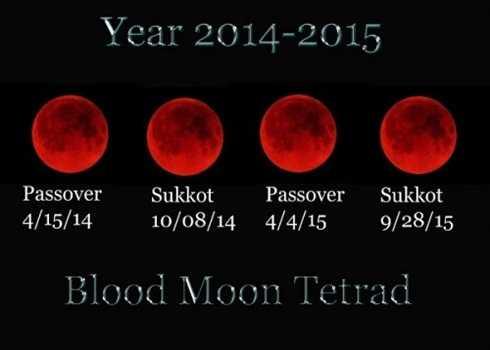 Theo tính toán, huyền thoại 4 kỳ trăng máu sẽ xuất hiện vào năm 2014-2015. (Ảnh: khoahoc.com.vn)