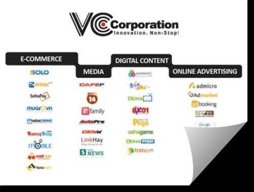 Hàng loạt trang web của VCCorp và đối tác không thể truy cập trong nhiều ngày.