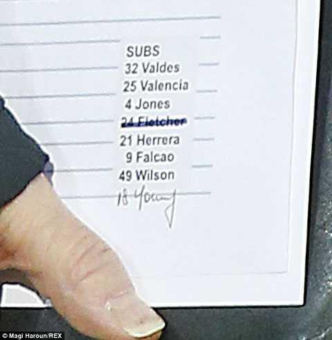 Danh sách dự bị của Man Utd vẫn có tên Fletcher