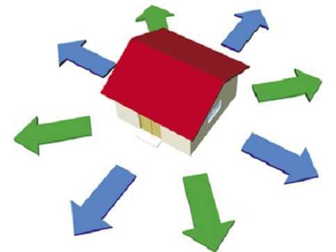 Theo dân gian hướng làm nhà ảnh hưởng nhiều đến gia chủ và cuộc sống của cả gia đình.