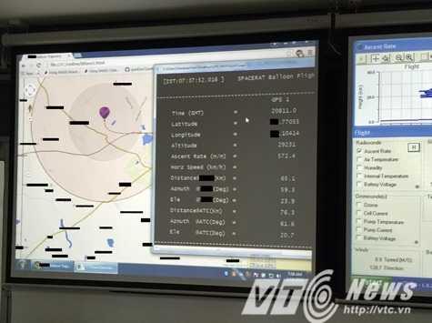 Các thông số kỹ thuật bay thử nghiệm lần 2 tại phòng điều khiển bay