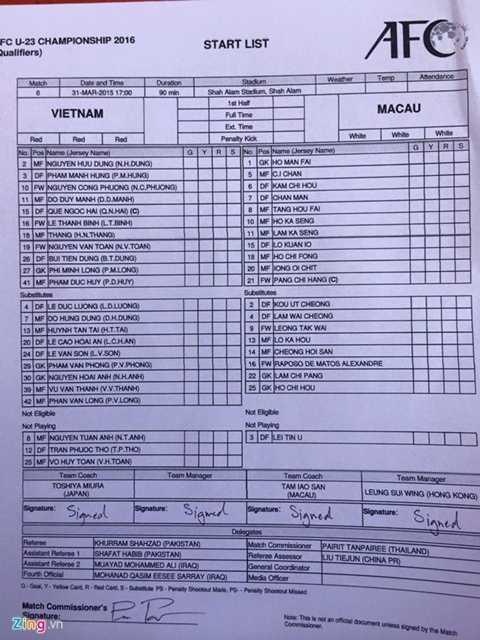 Đội hình thi đấu của U23 Việt Nam và U23 Macau