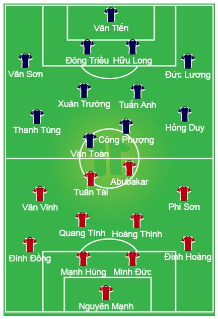Đội hình dự kiến SL.Nghệ An - HAGL