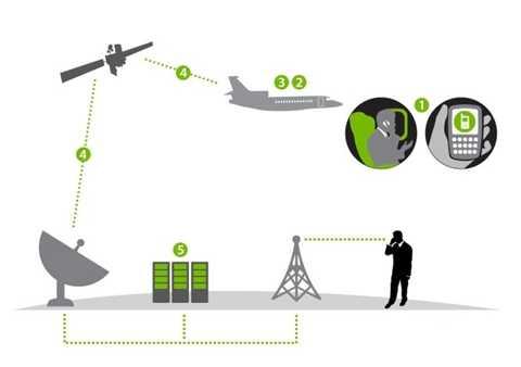 Mạng wifi trên máy bay có thể trở thành cửa ngõ để tin tặc xâm nhập, khống chế máy bay - Ảnh: Time