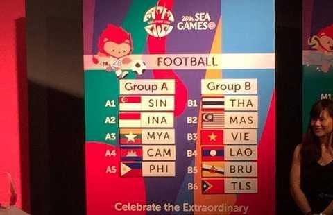 Kết quả bốc thăm bóng đá nam SEA Games 28 hôm 15/4 vừa qua