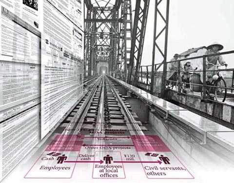 Báo chí Nhật nói về vụ hối lộ 16 tỉ đồng và dự án đường sắt đô thị Hà Nội tuyến số 1 Yên Viên - Ngọc Hồi, một trong những dự án sử dụng vốn ODA Nhật Bản - Ảnh: Quang Thế & các trang tin báo mạng của Nhật