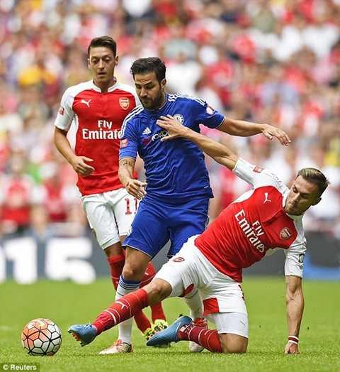 Pha va chạm giữa Fabregas và Ramsey