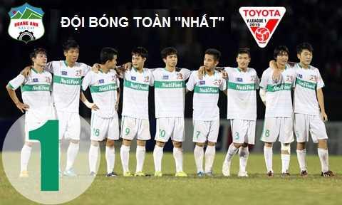 Sau vòng 1 V-League, HAGL được phong là đội bóng toàn nhất (Ảnh: Hà Thành)