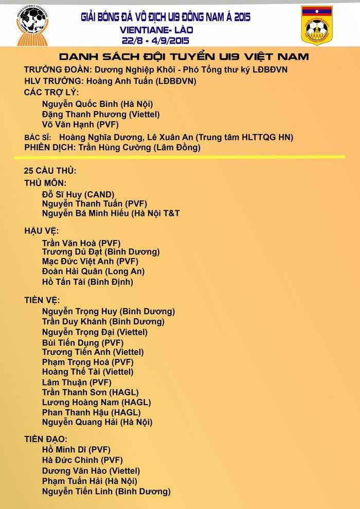 Danh sách U19 Việt Nam