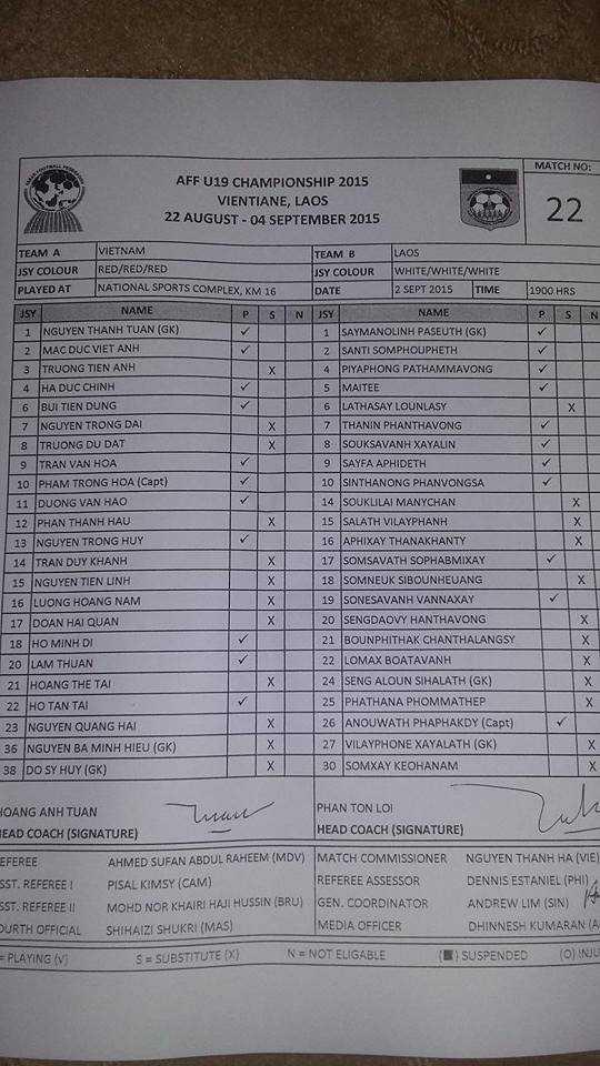 Danh sách thi đấu của U19 VN