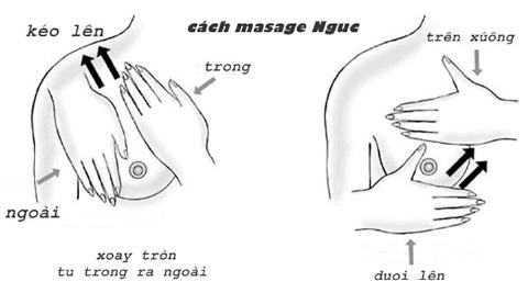Massage là phương pháp đơn giản và hiệu quả giúp vòng 1 căng tròn