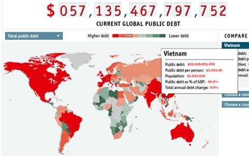 'Đồng hồ' ghi nợ công Việt Nam theo thời gian thực trên The Economist