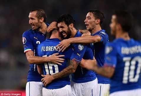 Ngược dòng thắng Nauy, Italia giúp Croatia có vé trực tiếp đến Pháp