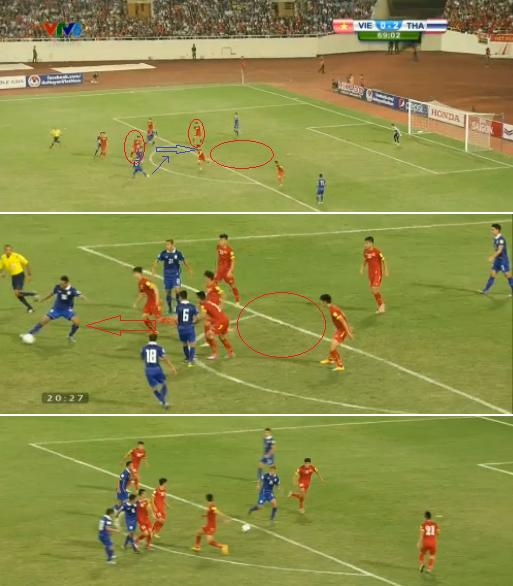 Cận cảnh tình huống Tuyển Việt Nam bị thua bàn thứ 3