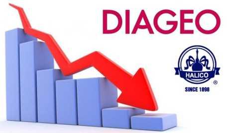 Diageo - công ty rượu lớn nhất thế giới