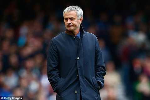 Số tiền phạt của Mourinho tăng dần theo từng năm