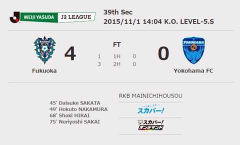 Đội bóng muốn sở hữu Tuấn Anh thua tan nát ở vòng 39 J-League 2