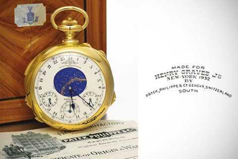 đồng hồ phức tạp nhất thế giới
