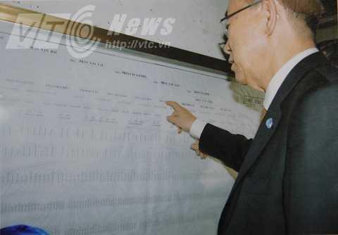 Tổng thư ký Liên Hợp Quốc xem Thế Thứ Đồ của dòng họ Phan Huy