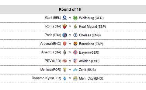 Kết quả bốc thăm vòng knock-out Champions League