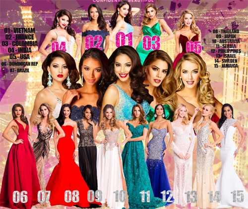 Phạm Hương được dự đoán ở ngôi vị cao nhất Miss Universe 2015. Ảnh: Missosology.