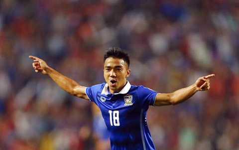 Chanathip Songkrasin là đội trưởng U23 Thái Lan tại giải U23 châu Á tới đây.